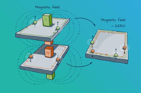 Magnetic-Field-En